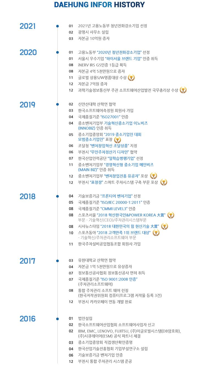 02.연혁.png